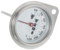 Кулинарные термометры